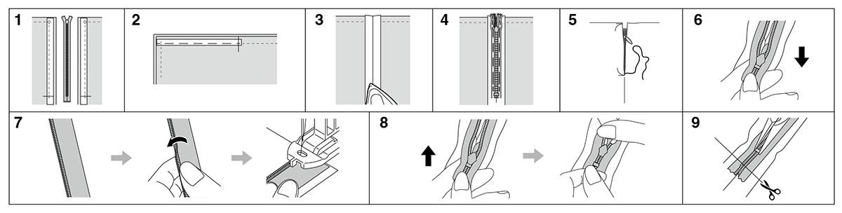 Instructions pour l'utilisation du pied pour fermeture à glissière Brother