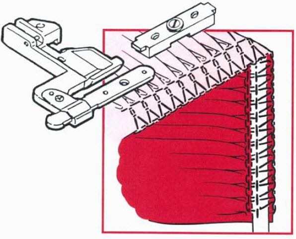 pied élastique janome 1200D pour un fronçage régulier