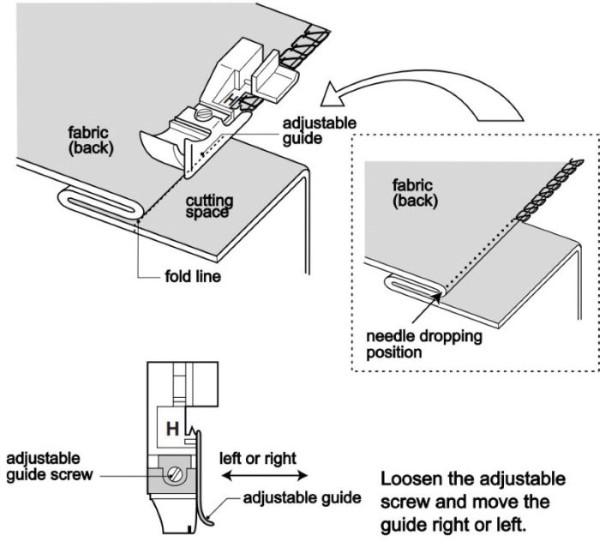 ets stecker pied ourlet invisible pose dentelle. Black Bedroom Furniture Sets. Home Design Ideas
