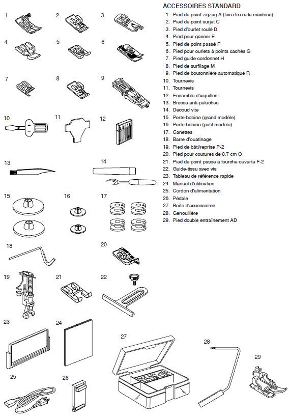 Machine à coudre Janome Memory Craft 6600 - Accessoires