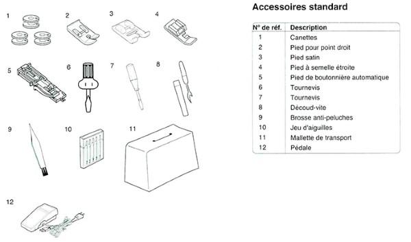 Machine à coudre Janome 920 - Accessoires