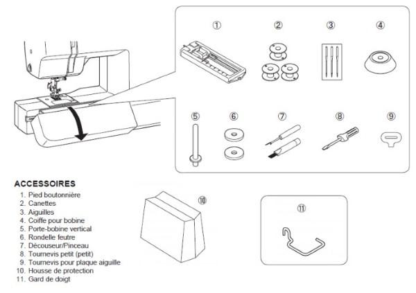 Accessoires de la machine à coudre Juki HZL-29Z