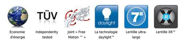 Caractéristiques de la lampe lloupe Ultra Slim XR Daylight E22080