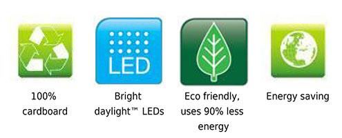 Caractéristiques de la lampe pour machine à coudre Daylight EN1180