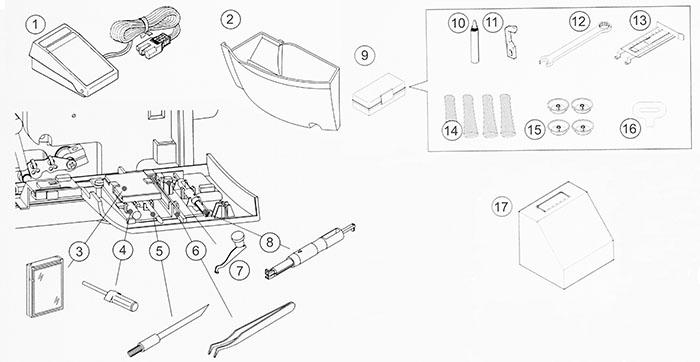 Accessoires de la surjeteuse Bernina L450
