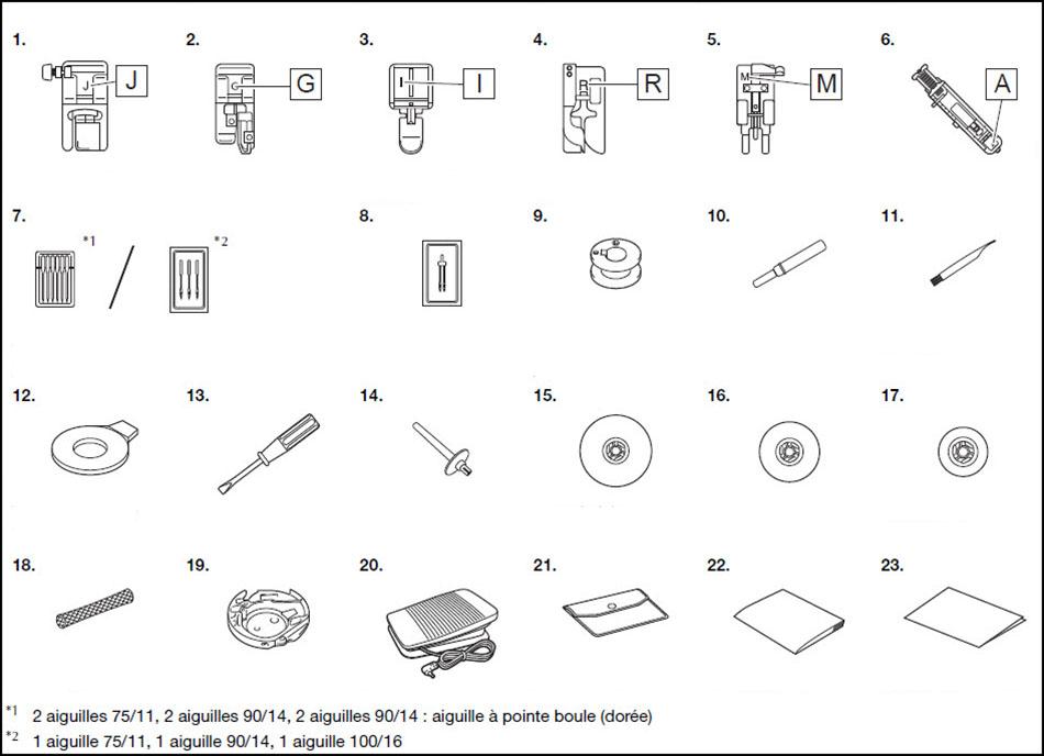 Accessoires de la machine à coudre Brother Innovis A16