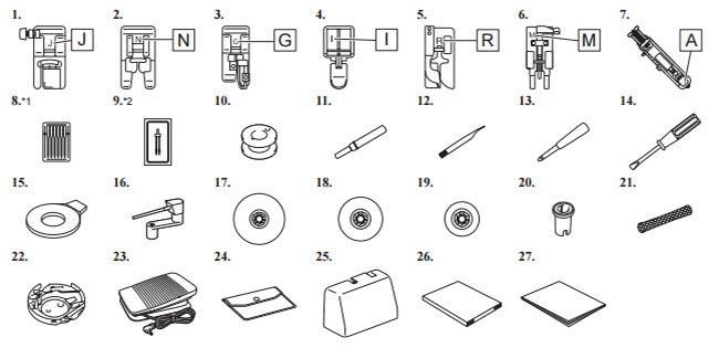 Accessoires de la machine à coudre Brother Innovis F410