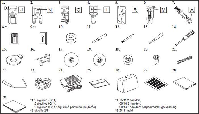 Accessoires de la machine à coudre Brother Innovis F420