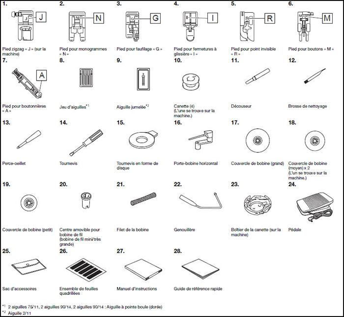 Accessoires de la machine à coudre Brother Innovis F460