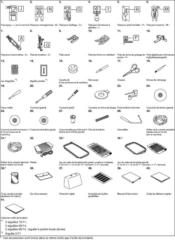 Accessoires de la machine à coudre et à broder Brother Innovis F480