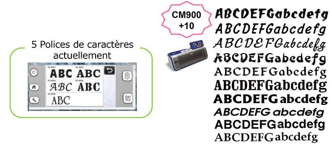 Polices de caractères du ScanNCut Brother CM900