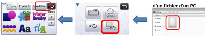 Rappeler un motif de découpe d'un PC