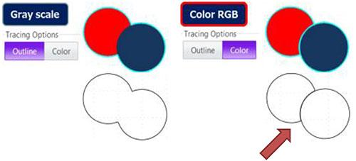 Reconnaissance de couleurs lors de la numérisation avec le ScanNCut CM900