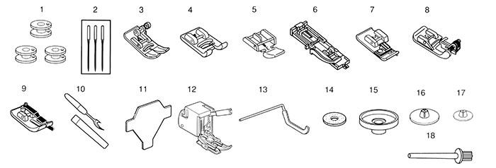 Accessoires de la machine à coudre Janome Exclusive Edition Stecker