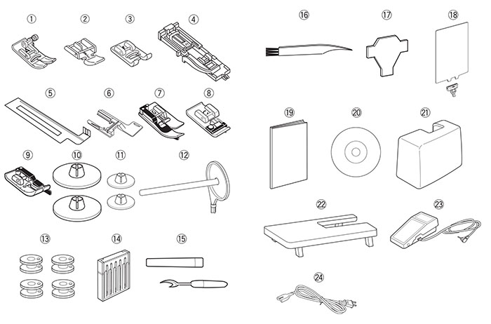 Accessoires de la machine à coudre Janome M200 QDC
