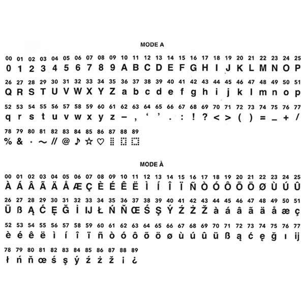 Alphabet de couture de la Janome M200 QDC