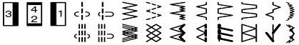 Points de couture de la machine à coudre Janome Sewist 721