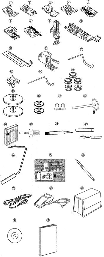 Machine à coudre Janome Skyline S5 - Accessoires