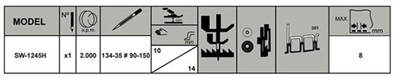 Machine à coudre industrielle Sewmaq SW-1245-H - Caractéristiques