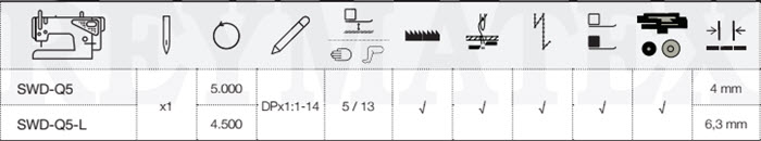 Caractéristiques techniques de la Sewmaq SWD-Q5