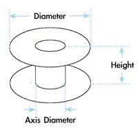 Dimensions d'une canette