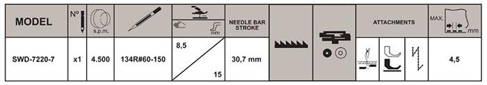 Caractéristiques de la machine à coudre industrielle Sewmaq SWD-8700C-7