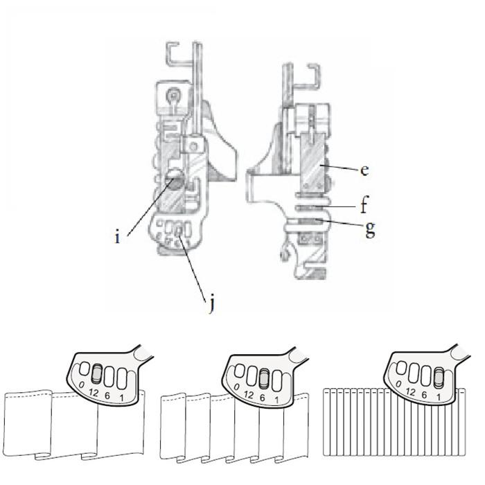 Pied plisseur 1/6/12 standard