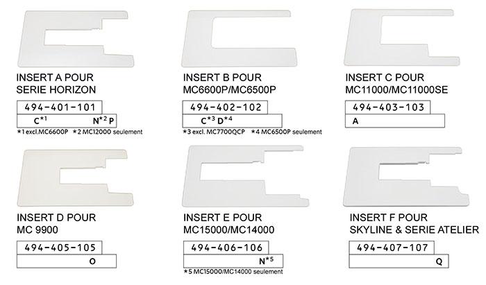 Explicatif des inserts de bâti pour machines à coudre Janome
