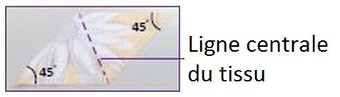Pied patch, pour bordure transparent large méthode 1 ligne centrale du tissu
