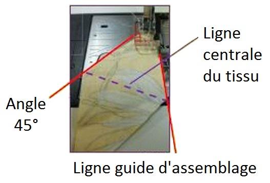 Pied patch, pour bordure transparent large méthode 2 ligne centrale 45 degré et ligne guide d'assemblage